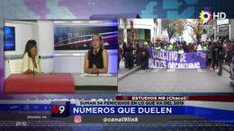 CHACO -NÚMEROS QUE DUELEN